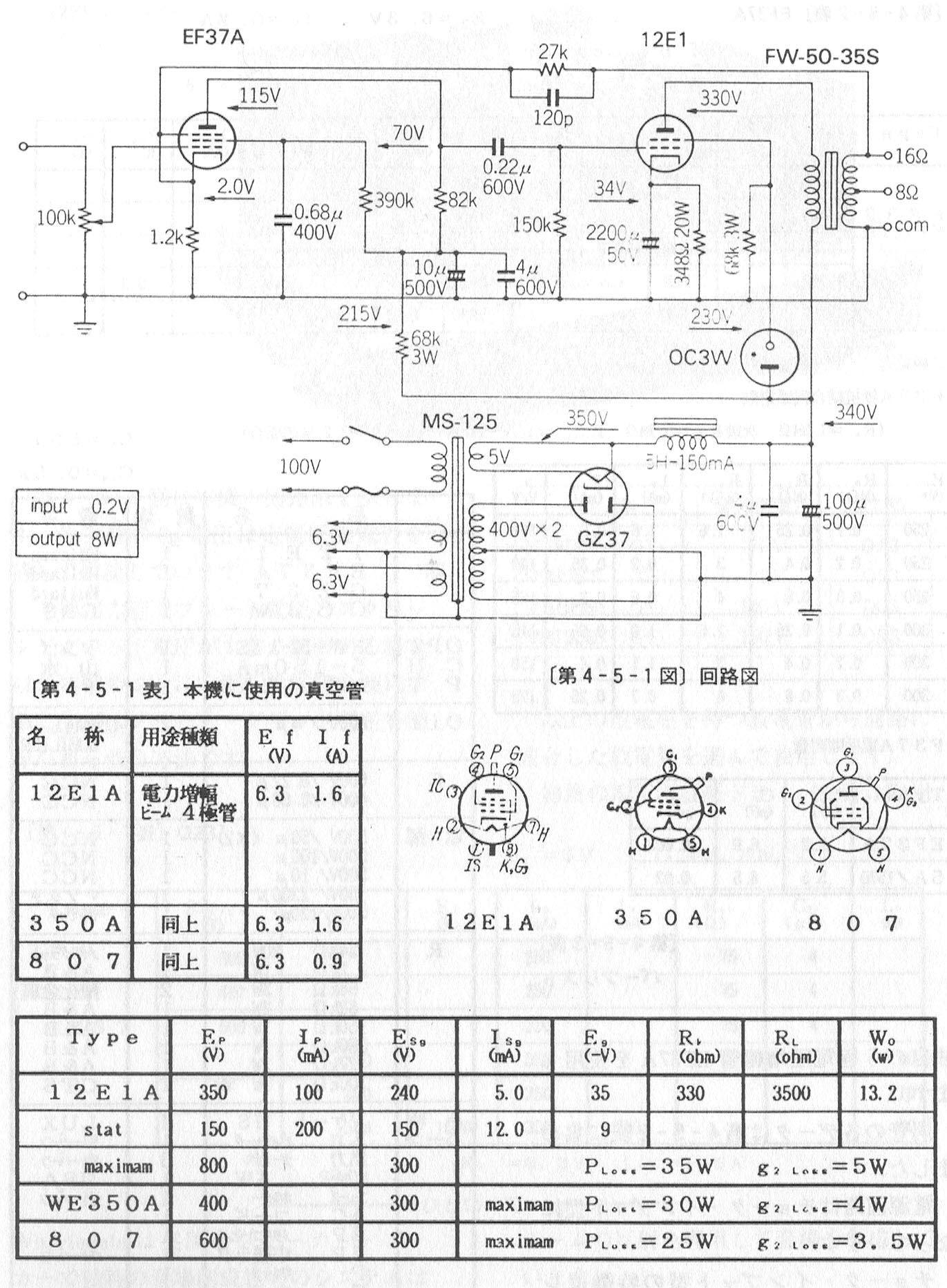 elektroncso hu - elektroncsövek, katalógusok, cikkek
